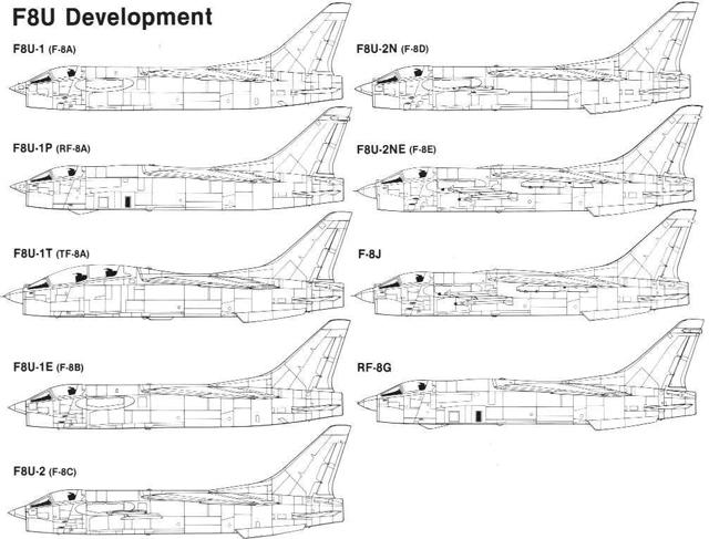 F8U-development